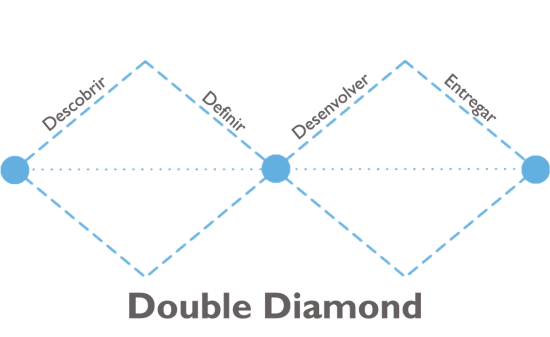 Double_diamond_FAN