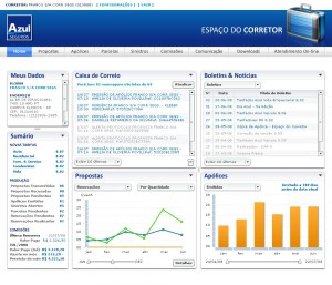Azul Dashboard1
